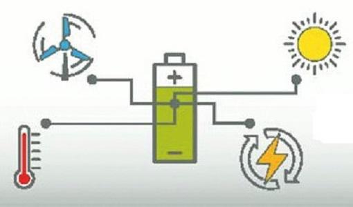 """<span class=""""entry-title-primary"""">Energy Harvesting Market Global Analysis, Share, Trend, Opportunities And Forecast To 2024</span> <span class=""""entry-subtitle"""">Energy Harvesting Market Analysis Growth,Trends, Price and Manufacturers Forecast</span><span class=""""rating-result after_title mr-filter rating-result-12656"""" ><span class=""""mr-star-rating"""">    <i class=""""fa fa-star mr-star-full""""></i>        <i class=""""fa fa-star mr-star-full""""></i>        <i class=""""fa fa-star mr-star-full""""></i>        <i class=""""fa fa-star mr-star-full""""></i>        <i class=""""fa fa-star mr-star-full""""></i>    </span><span class=""""star-result"""">5/5</span><span class=""""count"""">(1)</span></span>"""