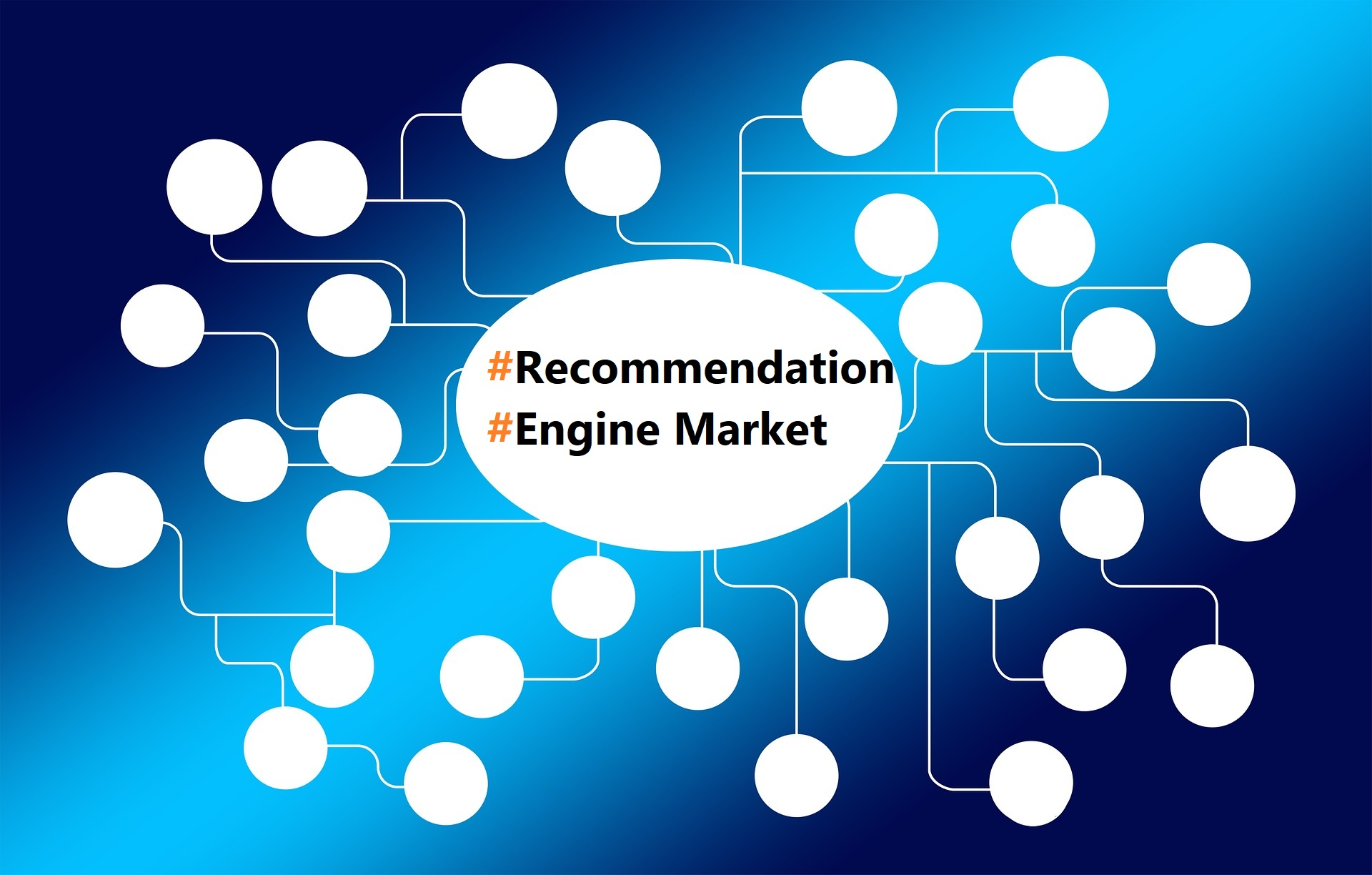 """<span class=""""entry-title-primary"""">The Global Recommendation Engine Market 